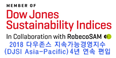 MEMBER OF Dow Jones Sustainability Indices In Collaboration with RobecoSAM 2018 지속가능경영지수(DJSI Asia-Pacific) 4년 연속 편입